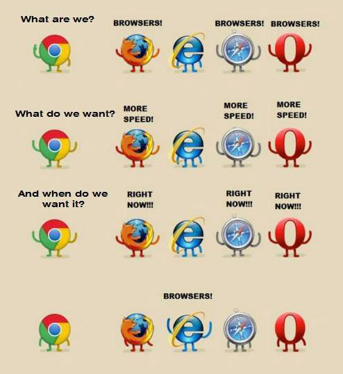 funny-browsers-Internet-Explorer-slow