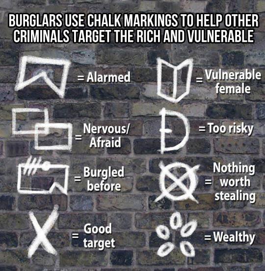 funny-burglars-chalk-marking