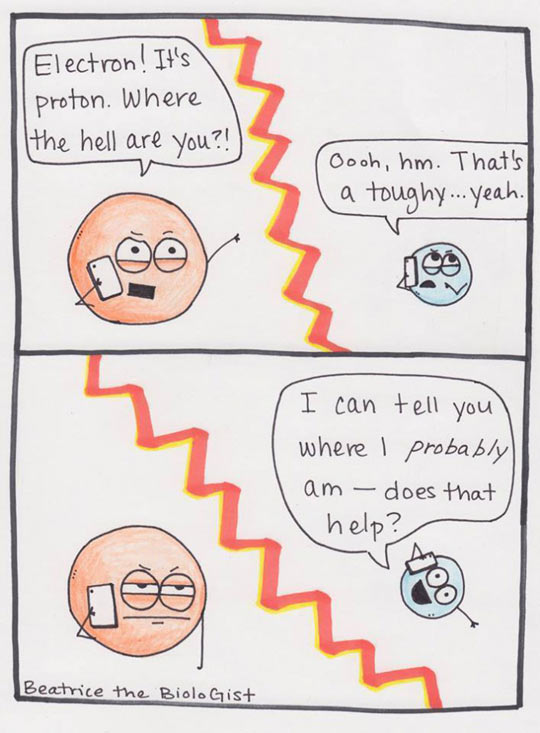 Where are you, Electron?