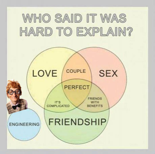 It's not hard to explain…