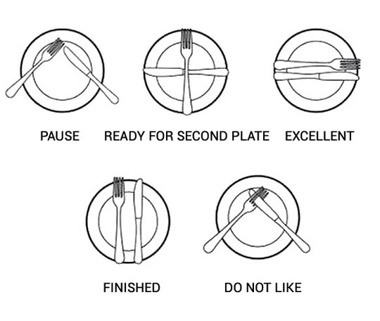 funny-plate-cutlery-eating-meaning