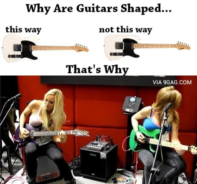 Why Are Guitars Shaped…