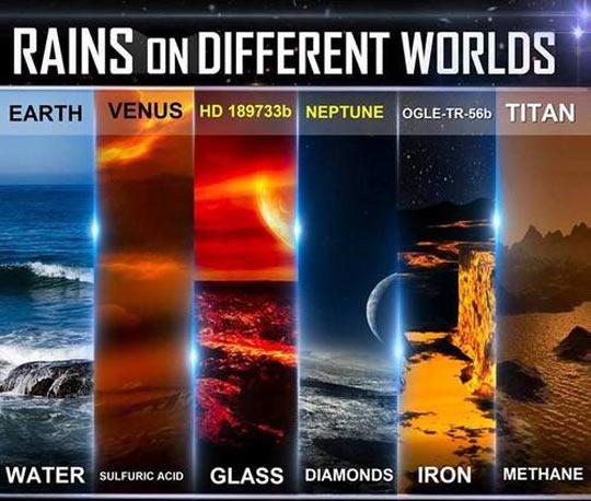 cool-rain-world-Earth