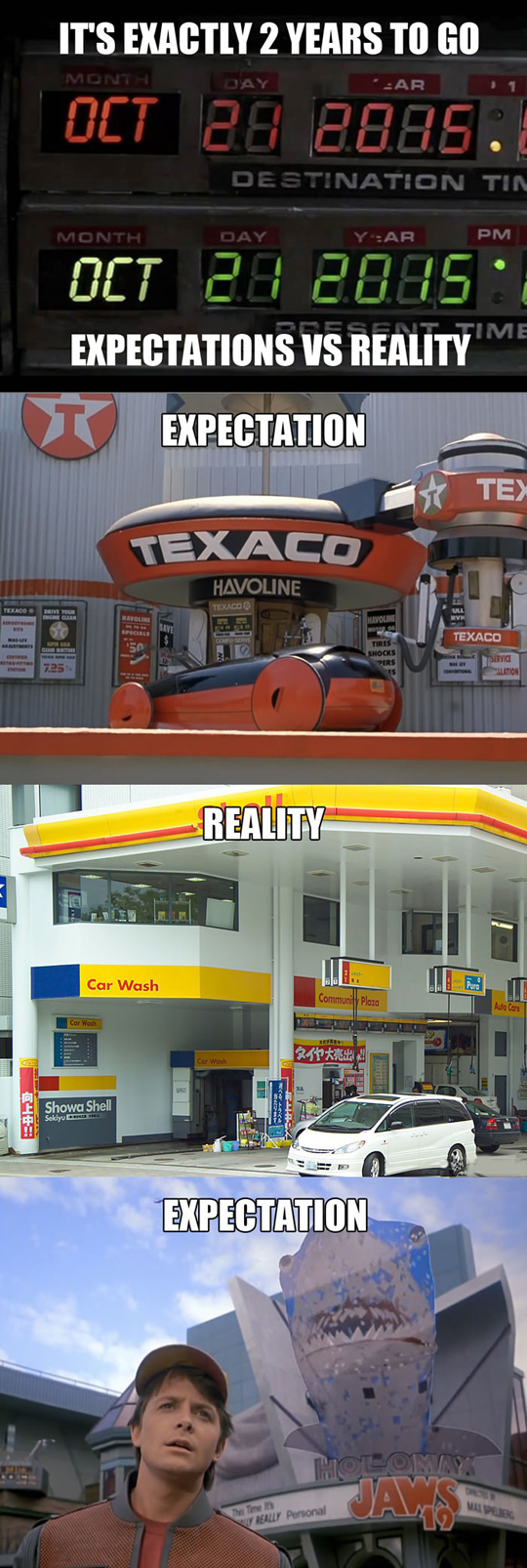 Back to the future: expectations vs. reality...