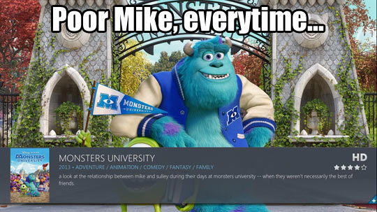 funny-Monsters-University-Mike-covered