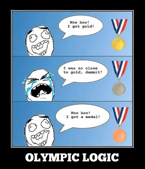 Olympic Athletes…