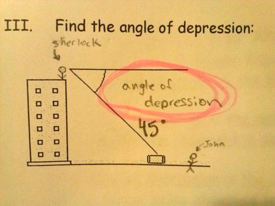 The angle of depression…
