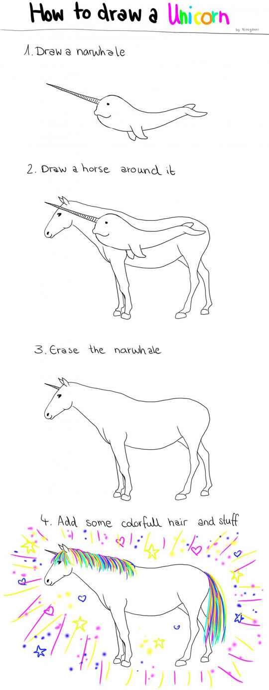 How to correctly draw a unicorn…