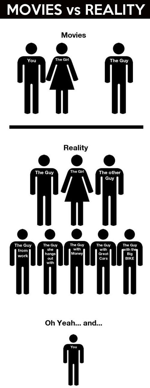 Movies vs. reality…