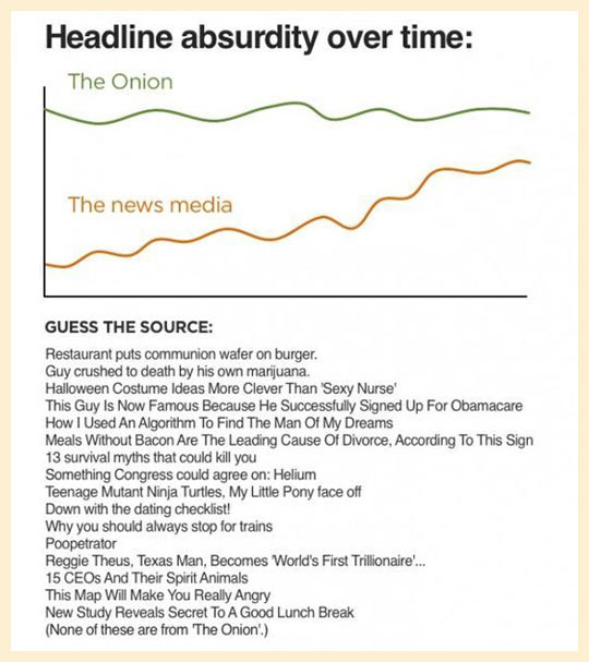 funny-headline-absurdity-onion-news-source