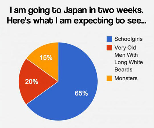 funny-what-expect-Japan-chart-monsters