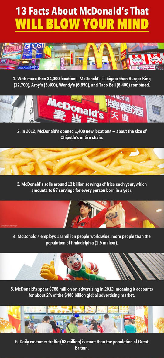 cool-McDonalds-facts-locations-fries