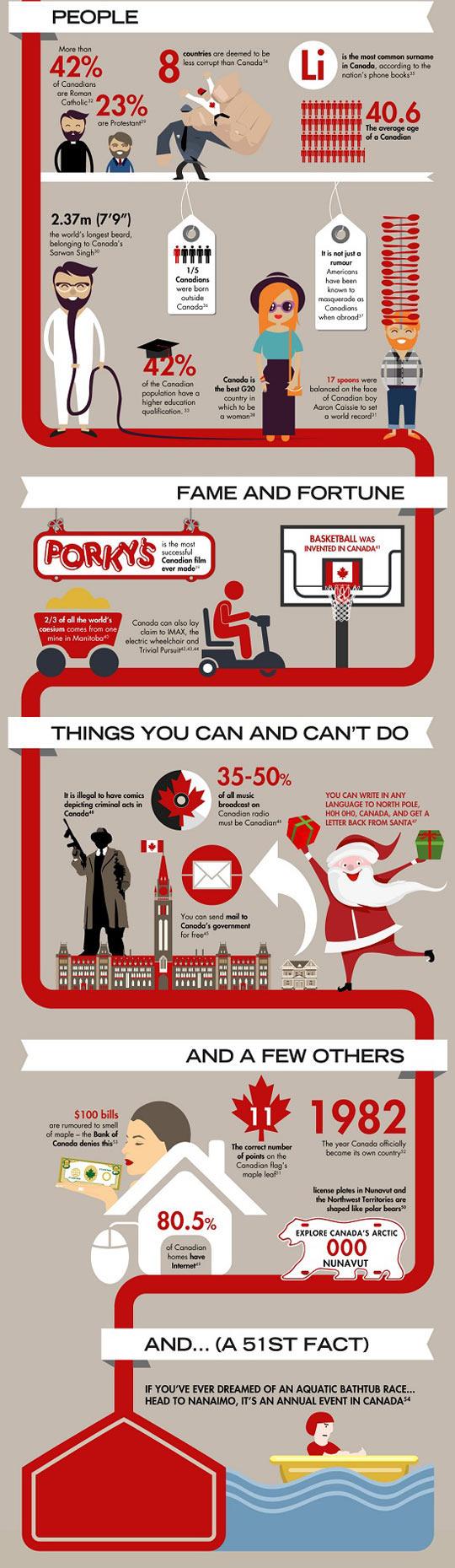 funny-Canada-insane-facts-life