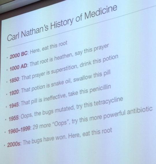 History of Medicine…