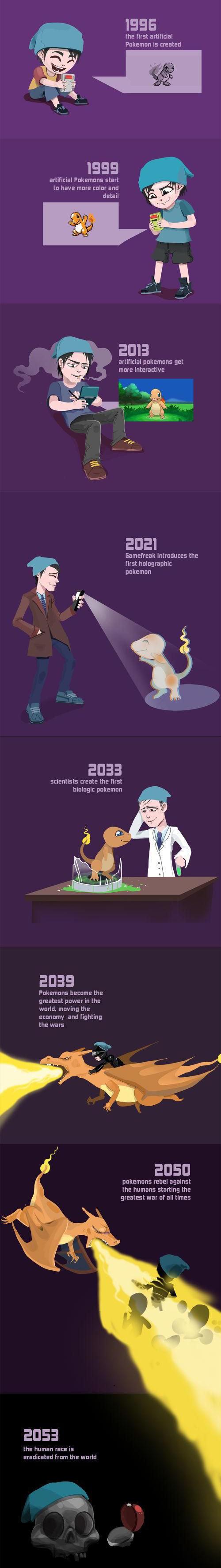funny-Pokemon-future-history-created