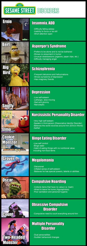 funny-Sesame-Street-disorders-Big-Bird