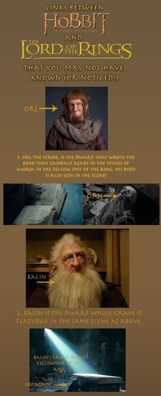 Links between The Hobbit & The Lord of the Rings...