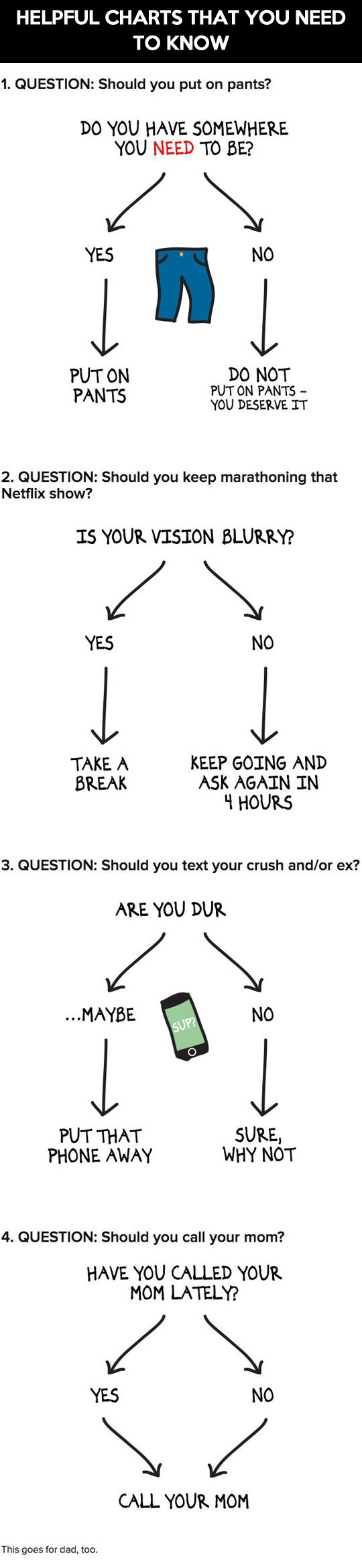 What to do: Helpful charts...