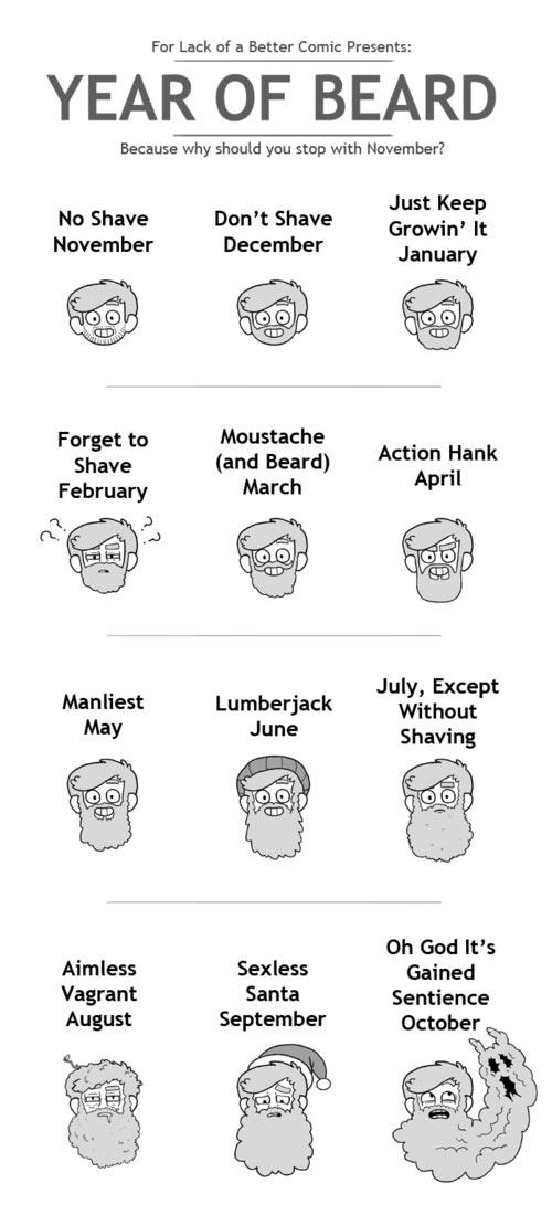 Year of beard…