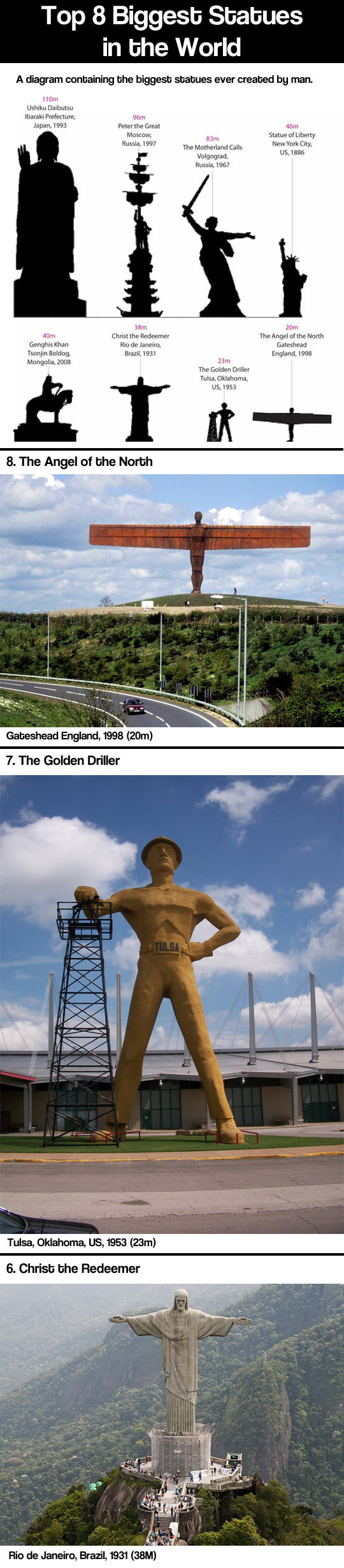 funny-biggest-statues-world-created-man