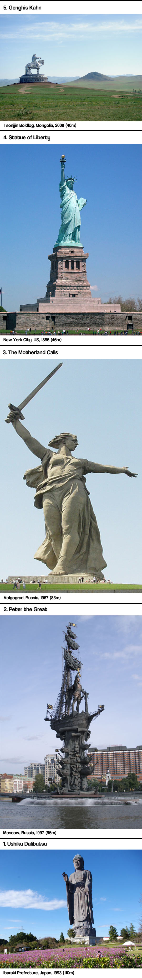 funny-biggest-statues-world-created
