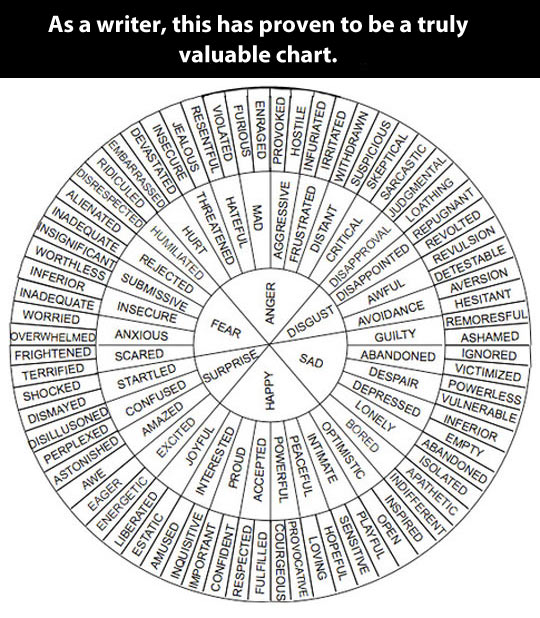 Truly valuable chart…