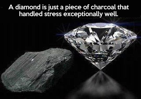 funny-diamond-charcoal-handled-stress