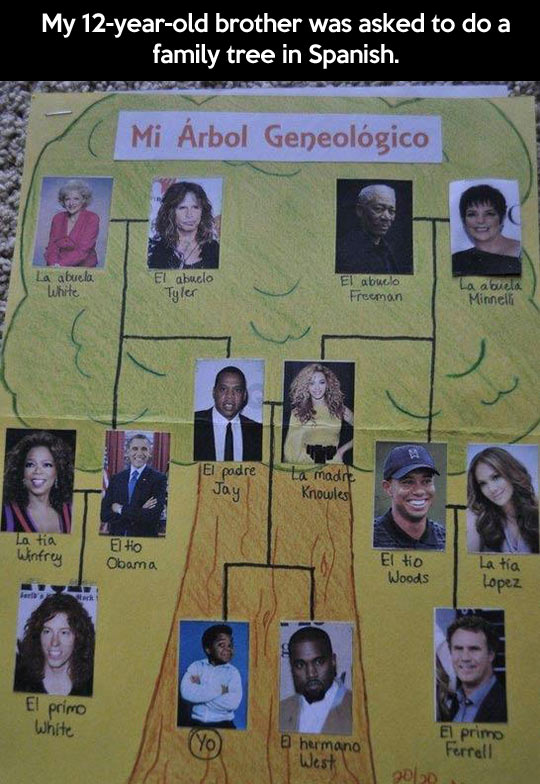 a family tree in spanish�