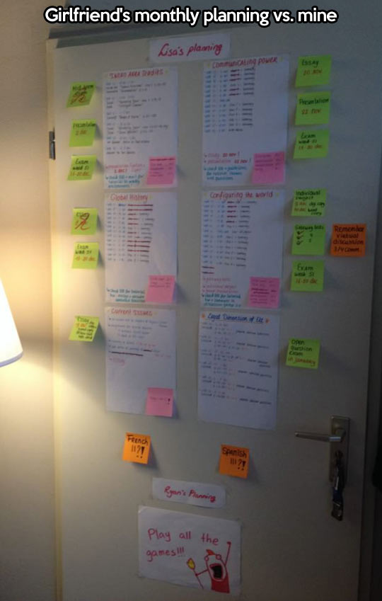 Monthly planning…