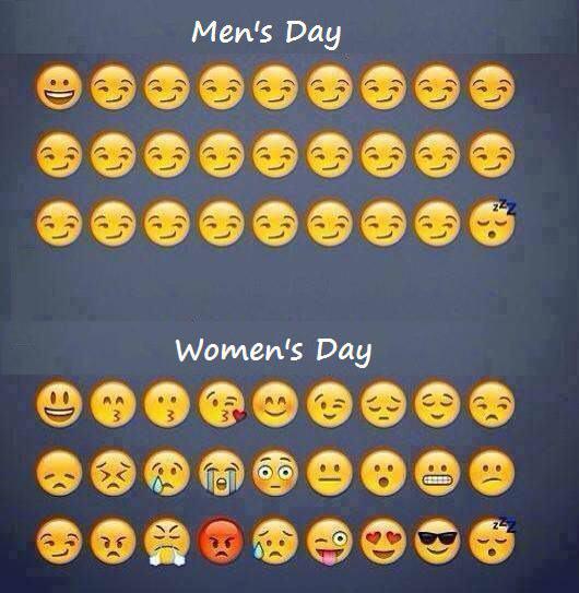 Men's day vs. women's day…