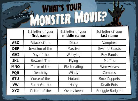 Your monster movie…