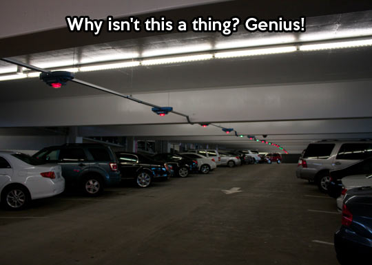 Parking would be so easy…