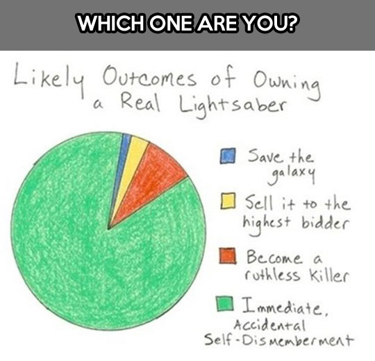 funny-pie-chart-lightsaber-uses