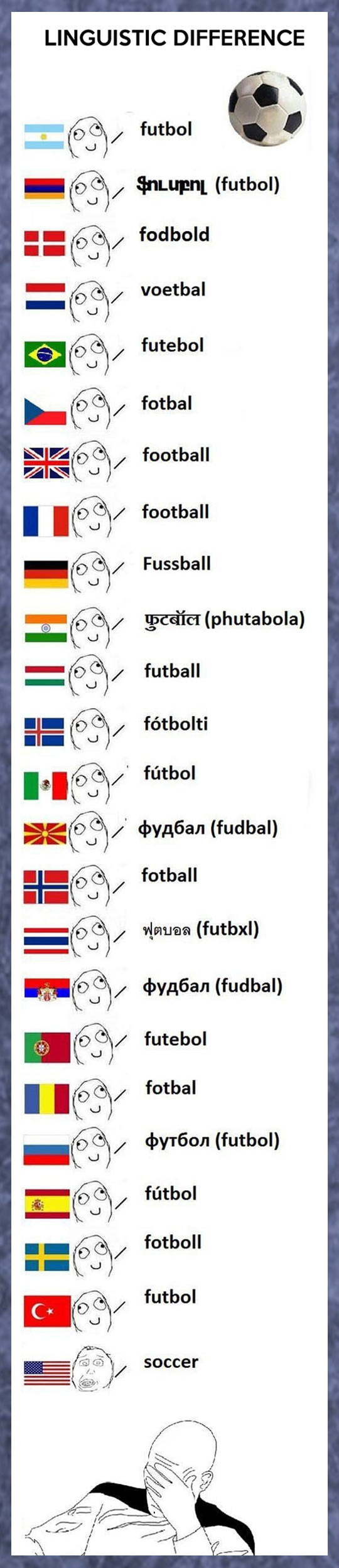 All languages are similar, right?