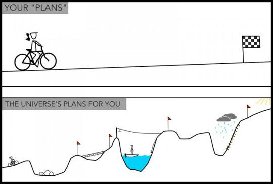Your plans vs. the universe plans…