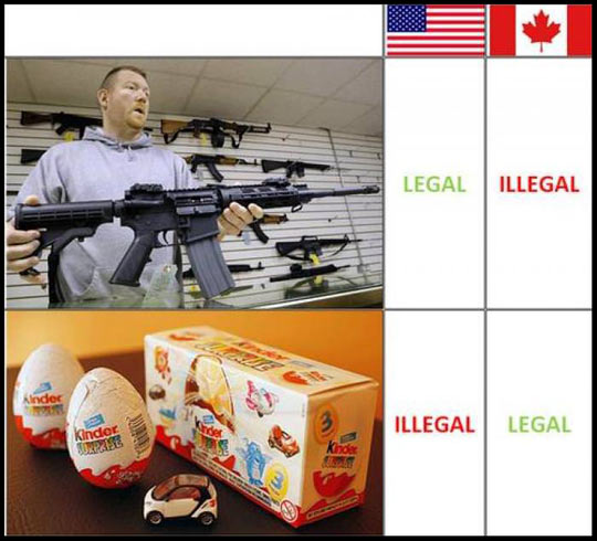 Canada vs. USA: the difference is clear…