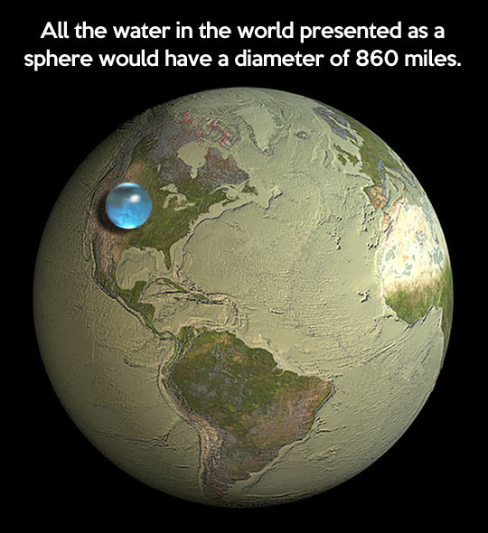 All the water in the world…