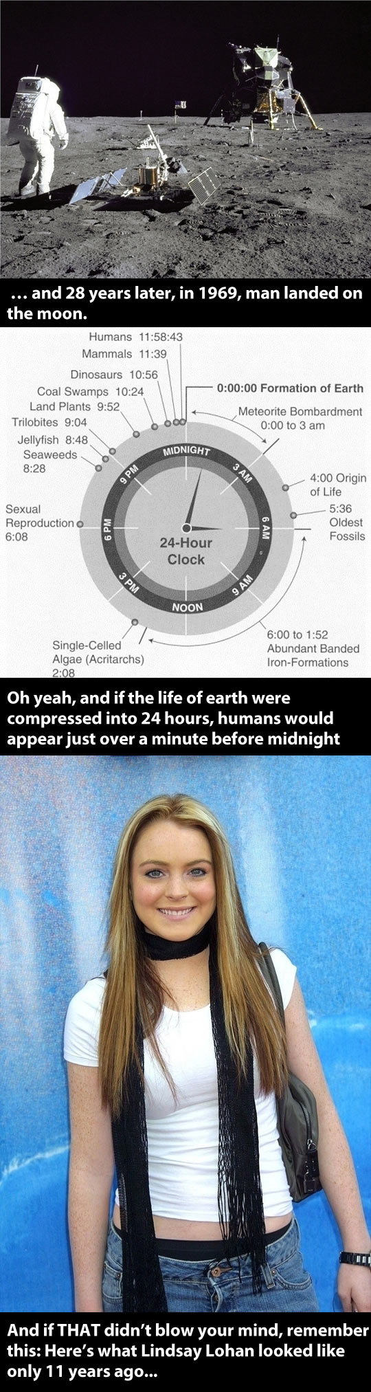 cool-facts-moon-man-Lindsay-Lohan