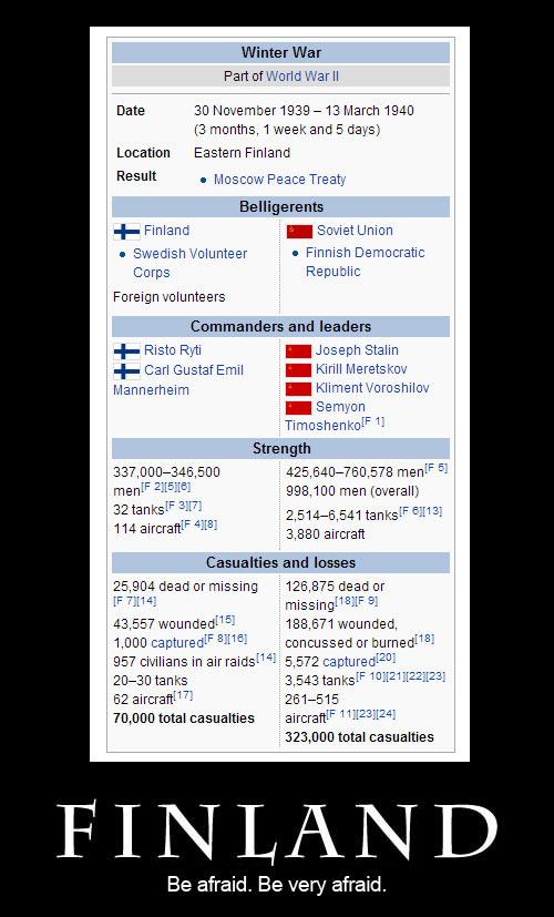 Badass Finland…