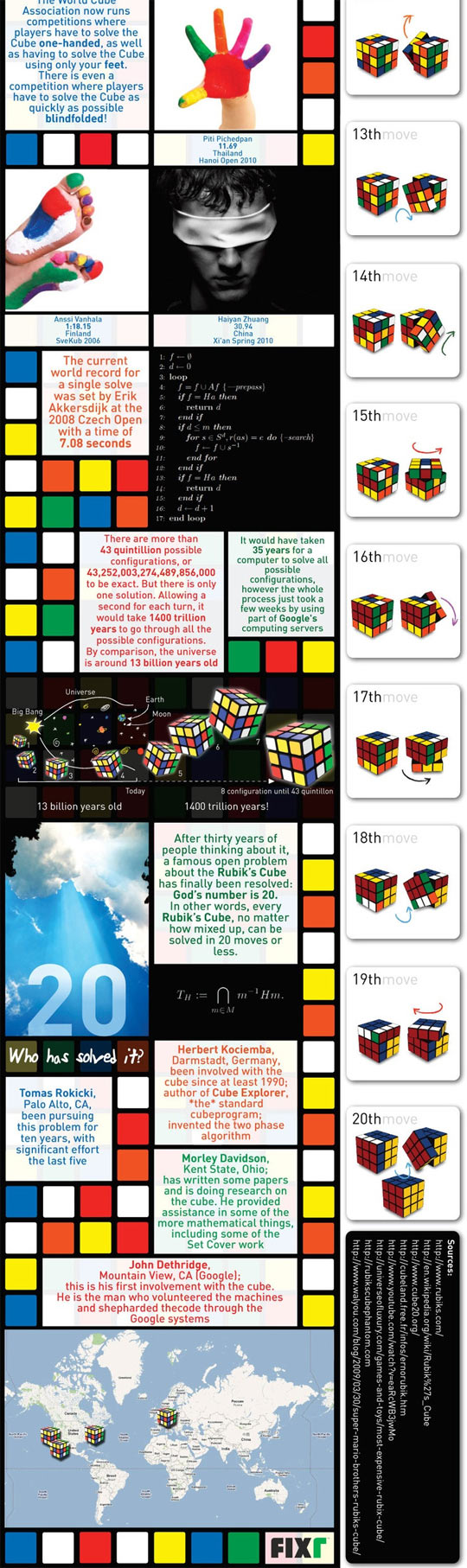 funny-Rubiks-Cube-solved-moves-map