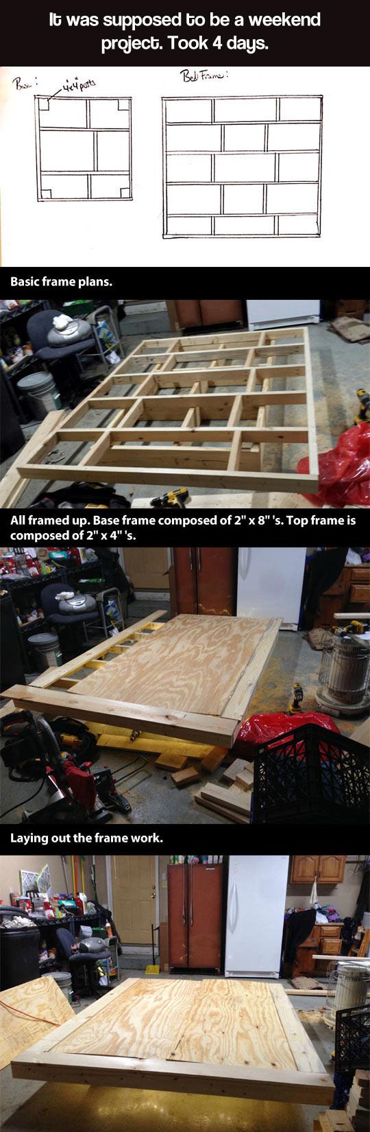 Building a levitating bed...