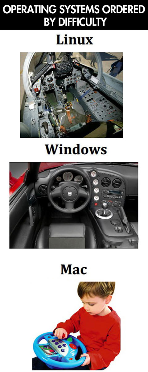 funny-comparison-car-plane-child-game