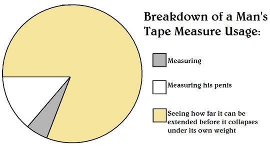 Man's tape measure usage…