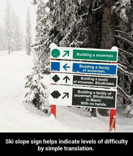 Ski slope sign…
