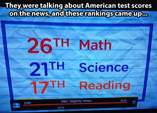 funny-news-American-test-scores