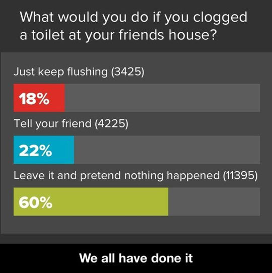 funny-poll-clogged-toilet-friend