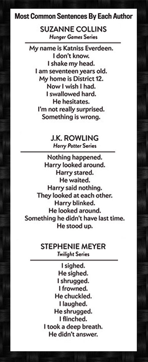 funny-sentences-uses-author-JK-Rowling-Meyer-Collins