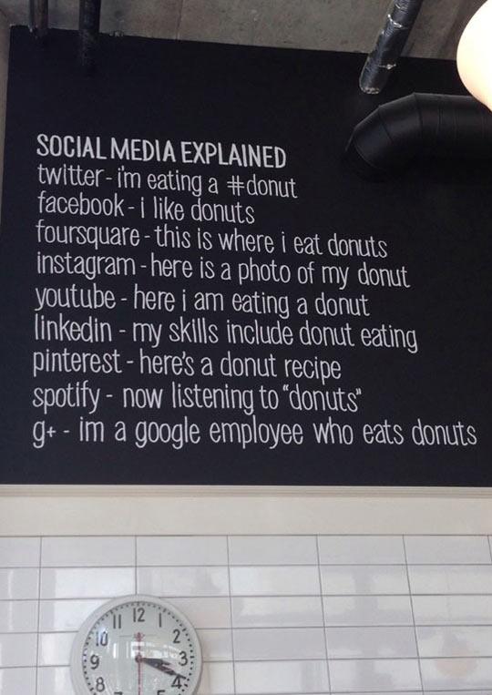 Social media explained using donuts…