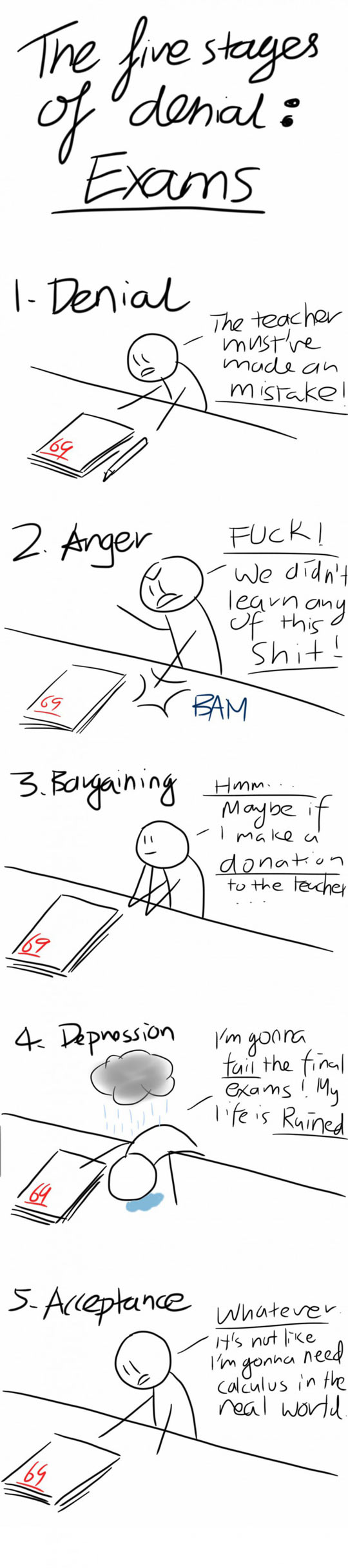 funny-stages-final-exams-denial-comic