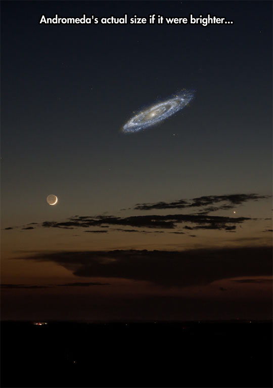 Andromeda's actual size…